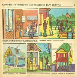 Гражданская оборона советские плакаты