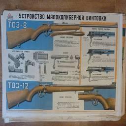 устройство малокалиберной винтовки тоз-8 и тоз-12