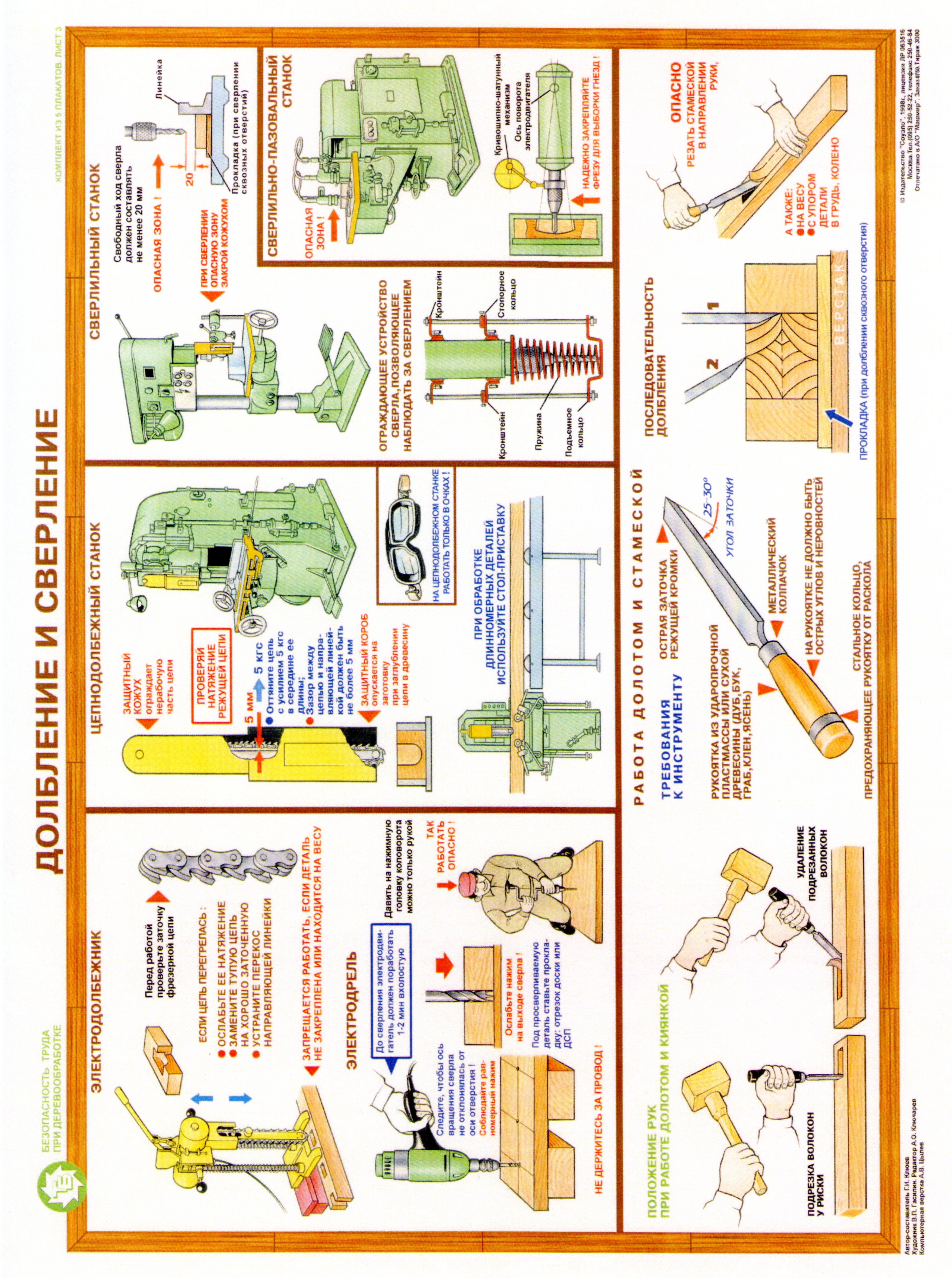 Инструкция Технике Безопасности Гильотинным Ножницам