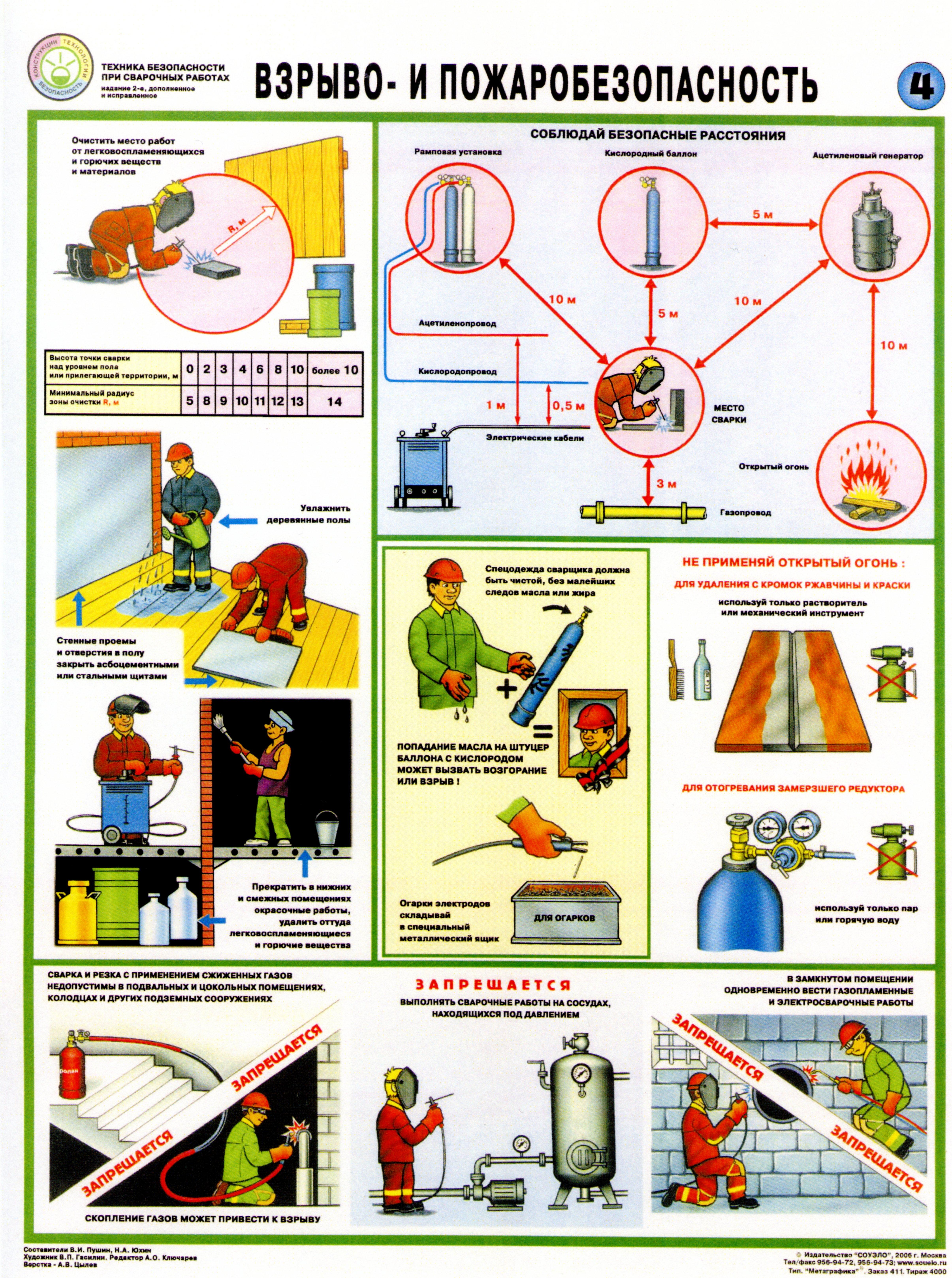 Инструкция Электрик Безопасность