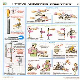 плакат ручной слесарный инструмент