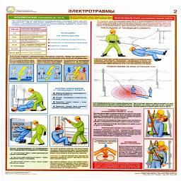 плакат электротравмы