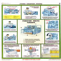 плакат станки токарной группы