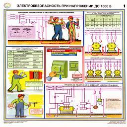 плакат электробезопасность при напряжении до 1000в