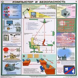 плакат компьютер и безопасность