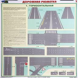 плакат дорожная разметка горизонтальная