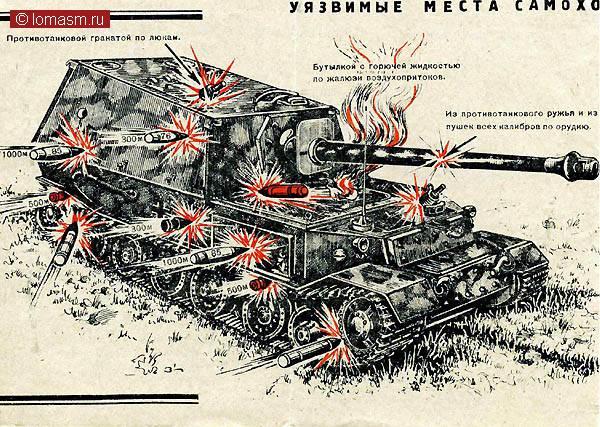 Уязвимые места немецкого самоходного орудия танков