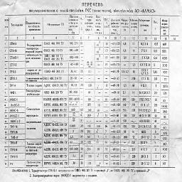 almaz kotovsk 1994 3.jpg
