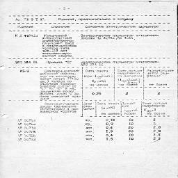ao bzpp bolkhov 1995 8.jpg