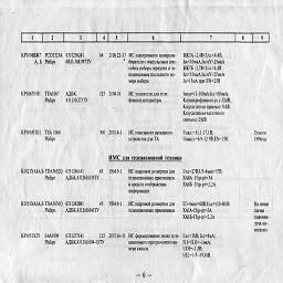 ao rodon ivano-frankovsk ukraine 1994 4.jpg