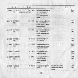 ao rodon ivano-frankovsk ukraine 1994 17.jpg