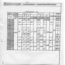 ao zaryad novgorod 1995 15.jpg