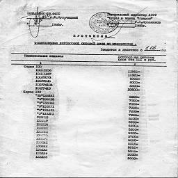 aoot niime i zavod mikron 1995 1.jpg