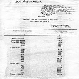 aoot niime i zavod mikron 1995 8.jpg