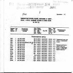 dnepr kherson 1992 3.jpg