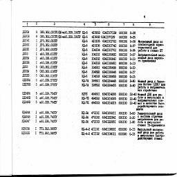 dnepr kherson 1992 6.jpg