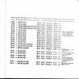 dnepr kherson 1992 7.jpg