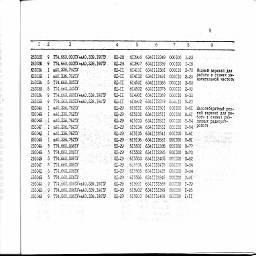 dnepr kherson 1992 11.jpg