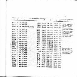 dnepr kherson 1992 15.jpg