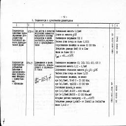 zavod rekond sankt-peterburg 1994 12.jpg