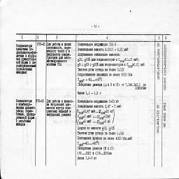 zavod rekond sankt-peterburg 1994 14.jpg