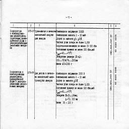 zavod rekond sankt-peterburg 1994 17.jpg