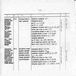zavod rekond sankt-peterburg 1994 18.jpg