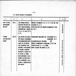 zavod rekond sankt-peterburg 1994 59.jpg