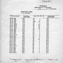 zavod splav khabarovsk 1994 1.jpg