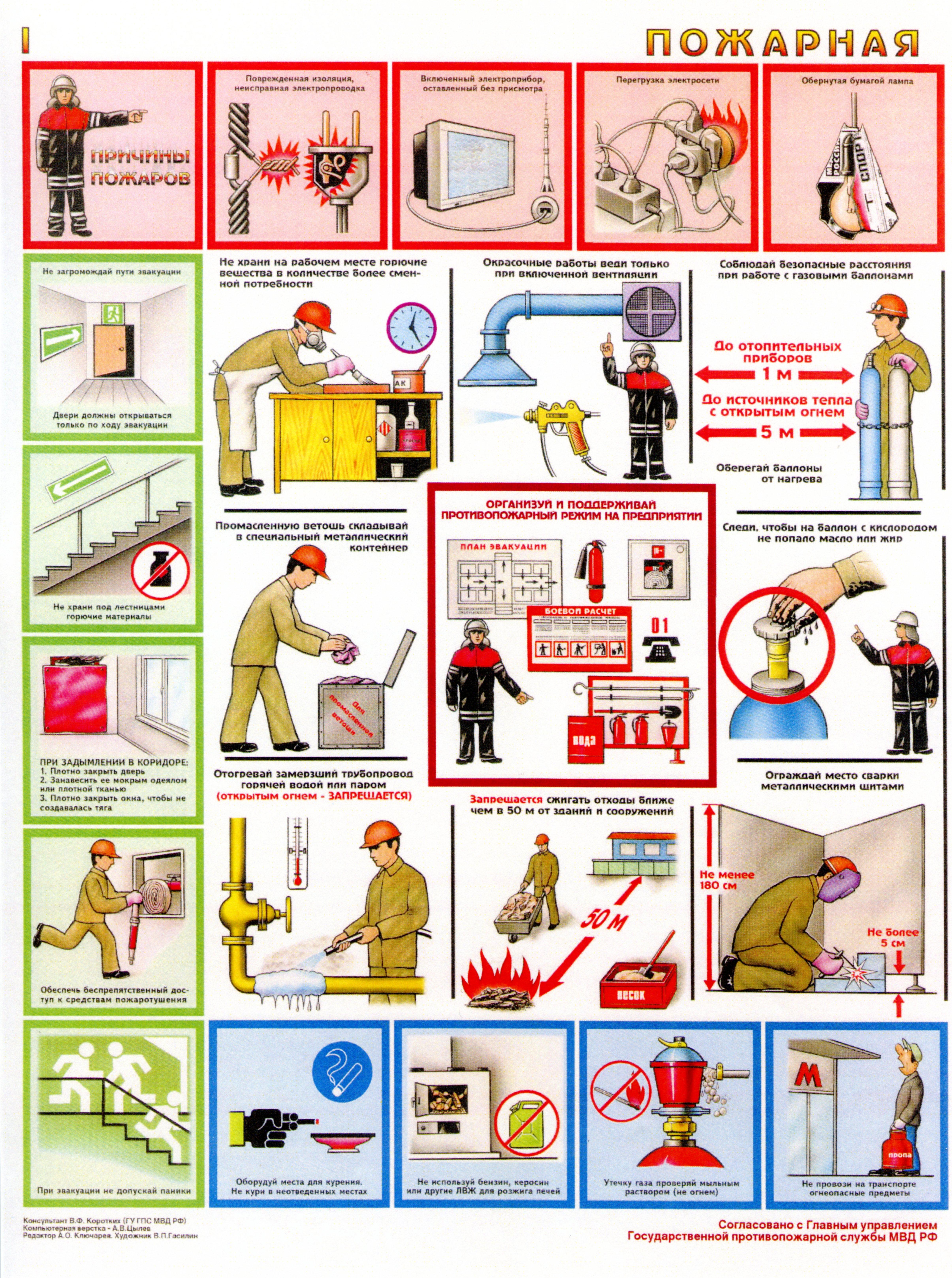 Плакаты по пожарной безопасности.