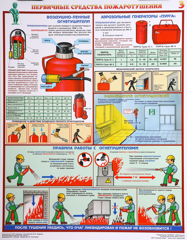 леггинсы картинки плакаты первичные средства пожаротушения носить берцы