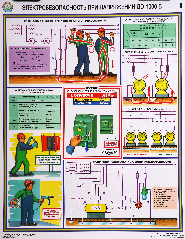 Электробезопасность при производ меры по обеспечению электробезопасности