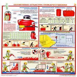 плакат первичные средства пожаротушения
