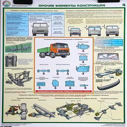 плакат прочие элементы конструкции
